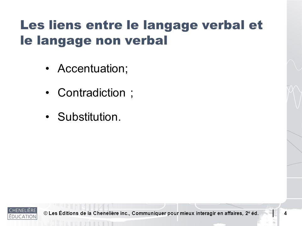© Les Éditions de la Chenelière inc., Communiquer pour mieux interagir en affaires, 2 e éd. 4 Accentuation; Contradiction ; Substitution. Les liens en