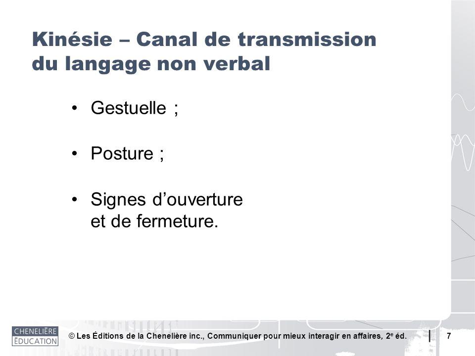 © Les Éditions de la Chenelière inc., Communiquer pour mieux interagir en affaires, 2 e éd. 7 Gestuelle ; Posture ; Signes douverture et de fermeture.