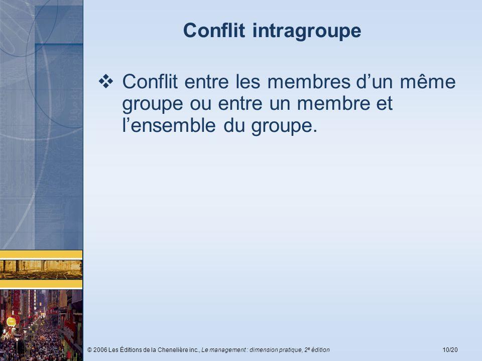 © 2006 Les Éditions de la Chenelière inc., Le management : dimension pratique, 2 e édition10/20 Conflit intragroupe Conflit entre les membres dun même