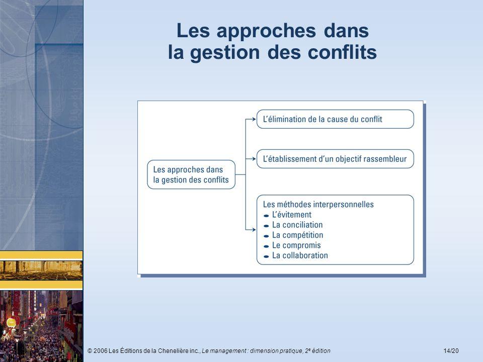 © 2006 Les Éditions de la Chenelière inc., Le management : dimension pratique, 2 e édition14/20 Les approches dans la gestion des conflits