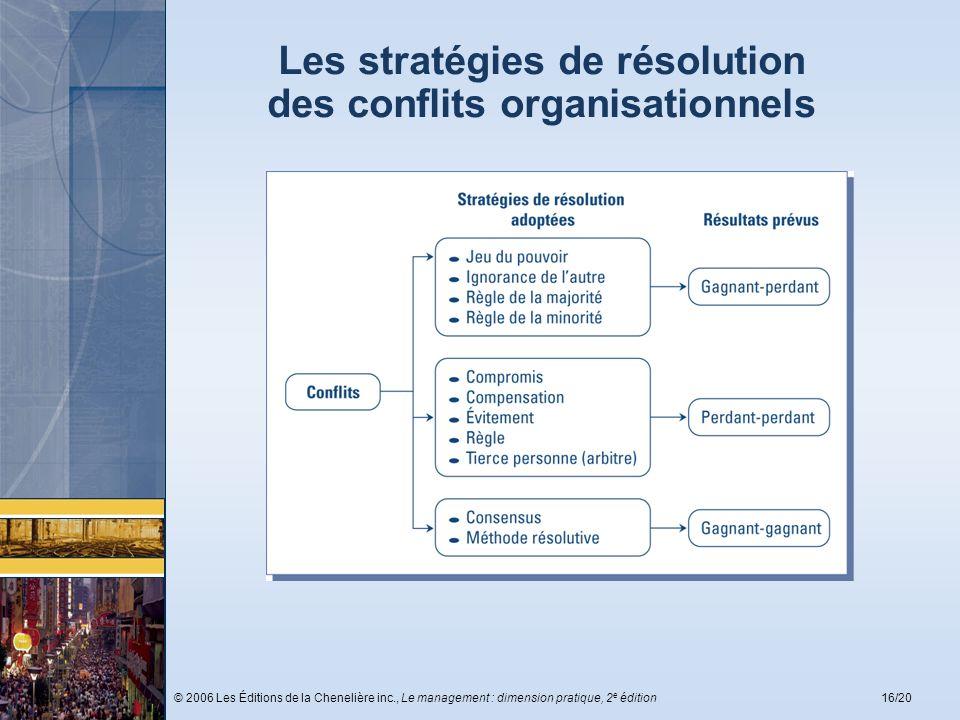 © 2006 Les Éditions de la Chenelière inc., Le management : dimension pratique, 2 e édition16/20 Les stratégies de résolution des conflits organisation