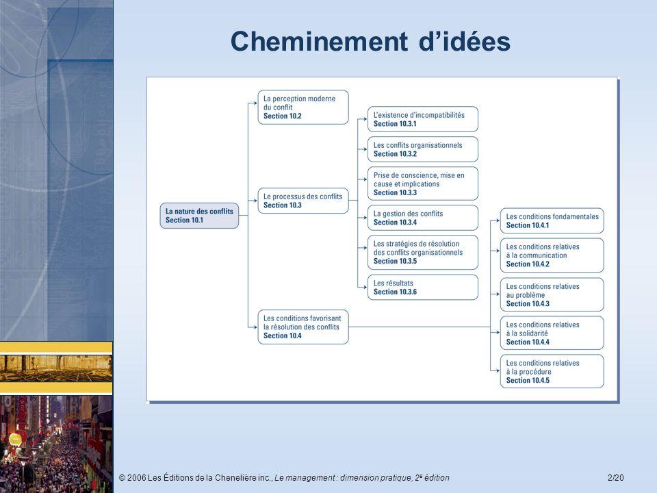 © 2006 Les Éditions de la Chenelière inc., Le management : dimension pratique, 2 e édition2/20 Cheminement didées