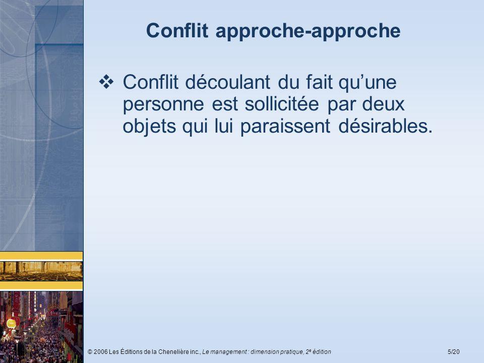 © 2006 Les Éditions de la Chenelière inc., Le management : dimension pratique, 2 e édition5/20 Conflit approche-approche Conflit découlant du fait quu