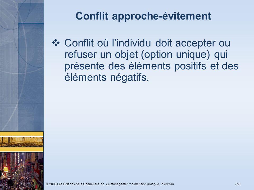 © 2006 Les Éditions de la Chenelière inc., Le management : dimension pratique, 2 e édition7/20 Conflit approche-évitement Conflit où lindividu doit ac