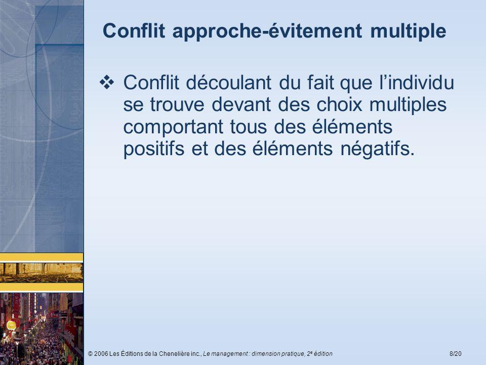 © 2006 Les Éditions de la Chenelière inc., Le management : dimension pratique, 2 e édition8/20 Conflit approche-évitement multiple Conflit découlant d