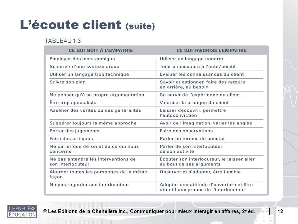 © Les Éditions de la Chenelière inc., Communiquer pour mieux interagir en affaires, 2 e éd. 12 Lécoute client (suite) TABLEAU 1.3