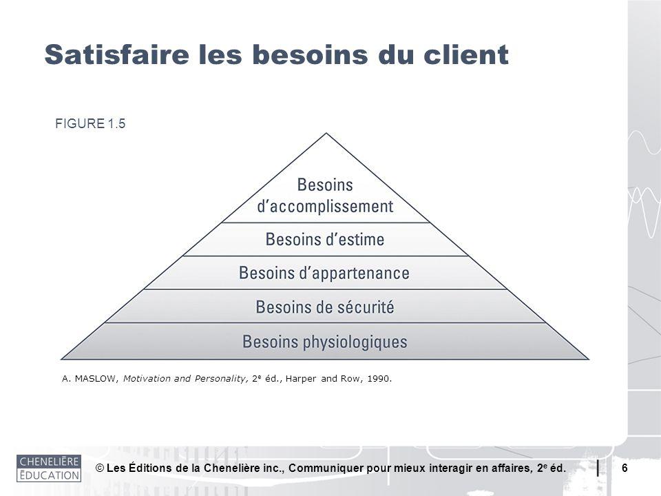 © Les Éditions de la Chenelière inc., Communiquer pour mieux interagir en affaires, 2 e éd. 6 Satisfaire les besoins du client A. MASLOW, Motivation a