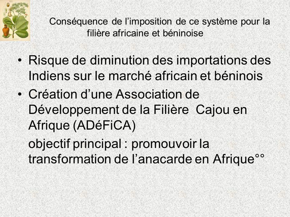 Conséquence de limposition de ce système pour la filière africaine et béninoise Risque de diminution des importations des Indiens sur le marché africain et béninois Création dune Association de Développement de la Filière Cajou en Afrique (ADéFiCA) objectif principal : promouvoir la transformation de lanacarde en Afrique°°