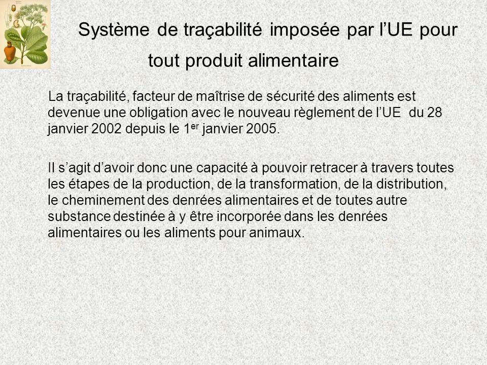 Système de traçabilité imposée par lUE pour tout produit alimentaire La traçabilité, facteur de maîtrise de sécurité des aliments est devenue une obligation avec le nouveau règlement de lUE du 28 janvier 2002 depuis le 1 er janvier 2005.