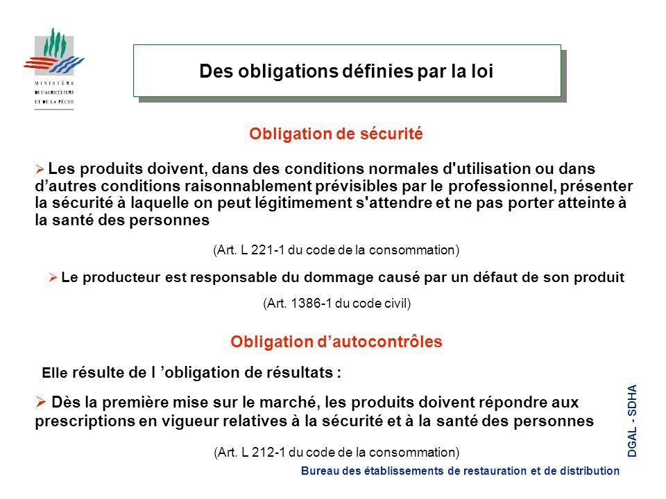 Bureau des établissements de restauration et de distribution DGAL - SDHA Quelles initiatives .