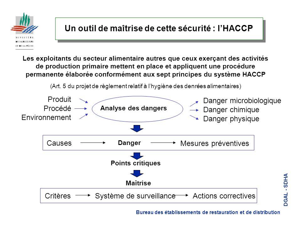 Bureau des établissements de restauration et de distribution DGAL - SDHA Principes H.A.C.C.P.