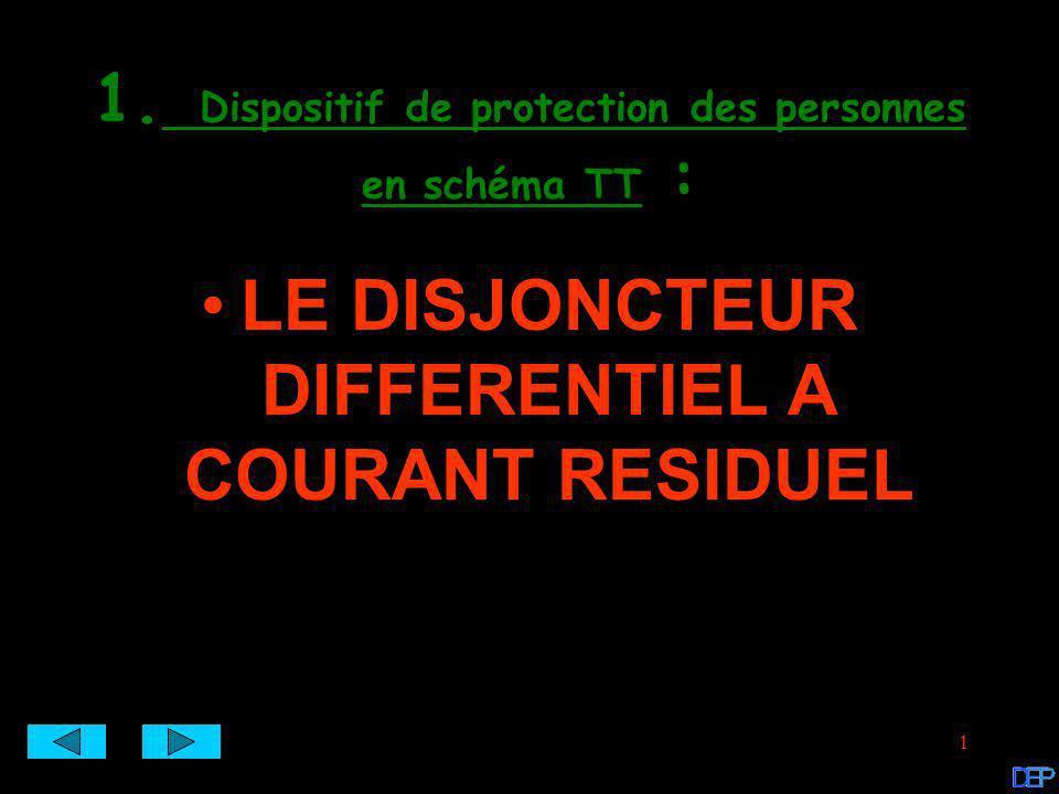 2 Le disjoncteur différentiel Protection des circuits contre –Surcharges –Courts circuits Protection des personnes –Régime de neutre TT