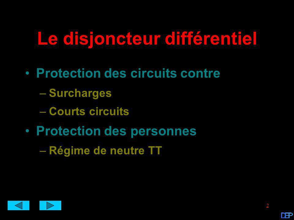 3 Le disjoncteur différentiel Relais différentielRelais différentiel Interrupteur différentielInterrupteur différentiel Disjoncteur abonnéDisjoncteur abonné