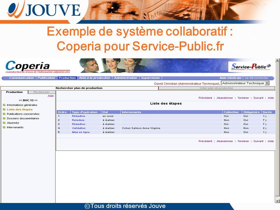 Tous droits réservés Jouve Exemple de système collaboratif : Coperia pour Service-Public.fr