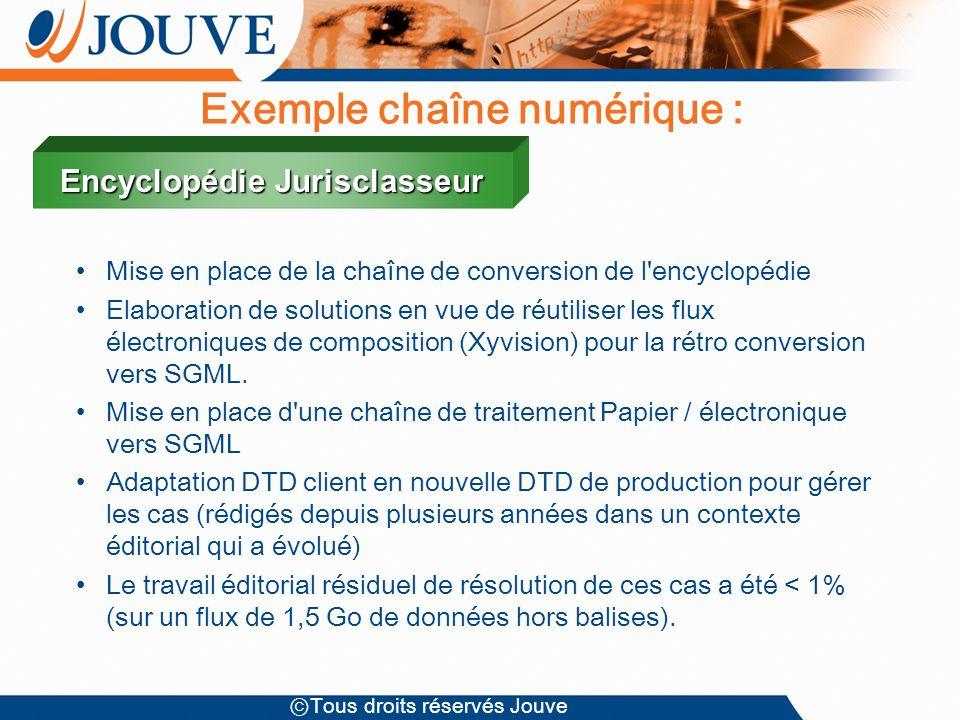 Tous droits réservés Jouve Exemple chaîne numérique : Encyclopédie Jurisclasseur Mise en place de la chaîne de conversion de l encyclopédie Elaboration de solutions en vue de réutiliser les flux électroniques de composition (Xyvision) pour la rétro conversion vers SGML.