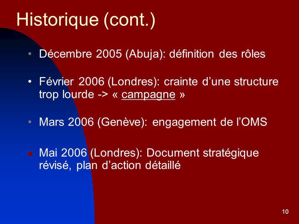 10 Historique (cont.) Décembre 2005 (Abuja): définition des rôles Février 2006 (Londres): crainte dune structure trop lourde -> « campagne » Mars 2006 (Genève): engagement de lOMS Mai 2006 (Londres): Document stratégique révisé, plan daction détaillé