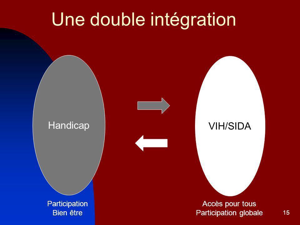 15 Une double intégration Handicap VIH/SIDA Participation Bien être Accès pour tous Participation globale