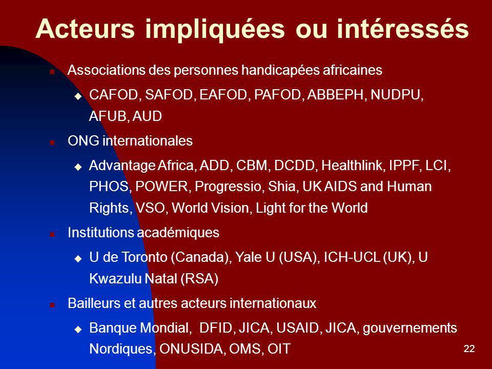 22 Acteurs impliquées ou intéressés Associations des personnes handicapées africaines CAFOD, SAFOD, EAFOD, PAFOD, ABBEPH, NUDPU, AFUB, AUD ONG internationales Advantage Africa, ADD, CBM, DCDD, Healthlink, IPPF, LCI, PHOS, POWER, Progressio, Shia, UK AIDS and Human Rights, VSO, World Vision, Light for the World Institutions académiques U de Toronto (Canada), Yale U (USA), ICH-UCL (UK), U Kwazulu Natal (RSA) Bailleurs et autres acteurs internationaux Banque Mondial, DFID, JICA, USAID, JICA, gouvernements Nordiques, ONUSIDA, OMS, OIT