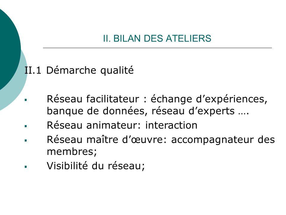 II. BILAN DES ATELIERS II.1 Démarche qualité Réseau facilitateur : échange dexpériences, banque de données, réseau dexperts …. Réseau animateur: inter