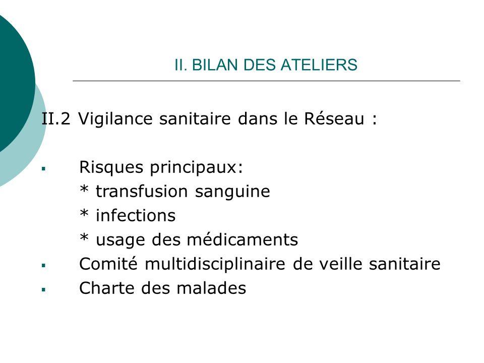 II. BILAN DES ATELIERS II.2 Vigilance sanitaire dans le Réseau : Risques principaux: * transfusion sanguine * infections * usage des médicaments Comit
