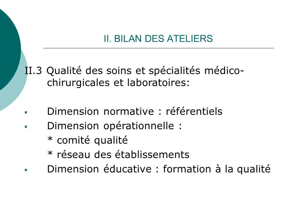 II. BILAN DES ATELIERS II.3 Qualité des soins et spécialités médico- chirurgicales et laboratoires: Dimension normative : référentiels Dimension opéra