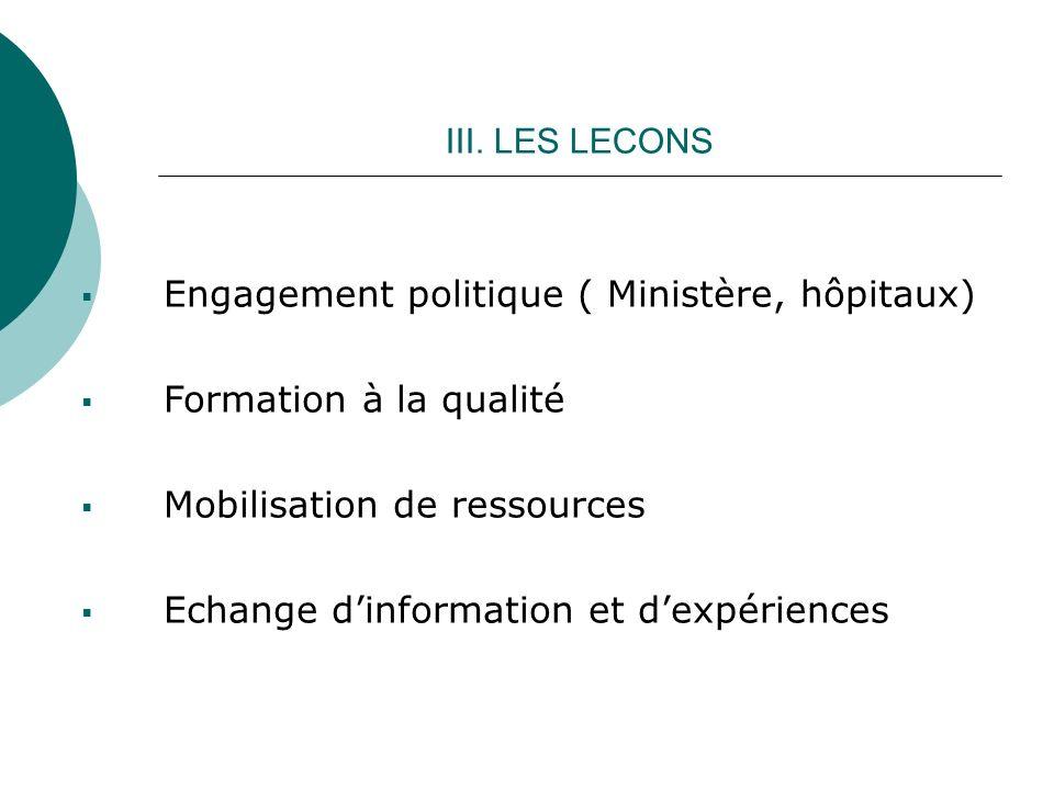 III. LES LECONS Engagement politique ( Ministère, hôpitaux) Formation à la qualité Mobilisation de ressources Echange dinformation et dexpériences