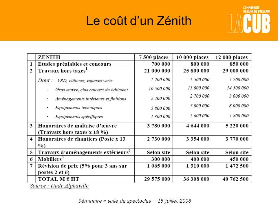Le coût dun Zénith Séminaire « salle de spectacles – 15 juillet 2008