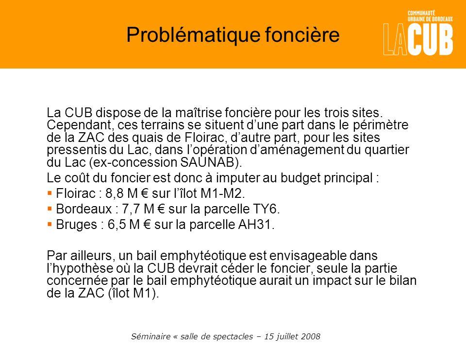 Problématique foncière Séminaire « salle de spectacles – 15 juillet 2008 La CUB dispose de la maîtrise foncière pour les trois sites.