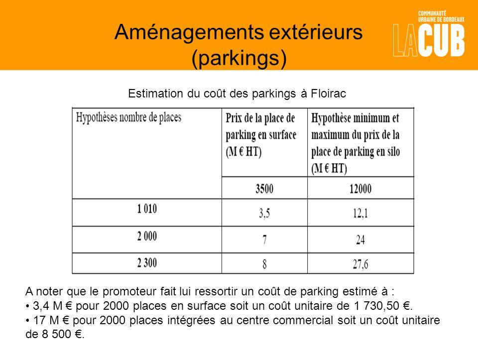 Aménagements extérieurs (parkings) Estimation du coût des parkings à Floirac A noter que le promoteur fait lui ressortir un coût de parking estimé à : 3,4 M pour 2000 places en surface soit un coût unitaire de 1 730,50.