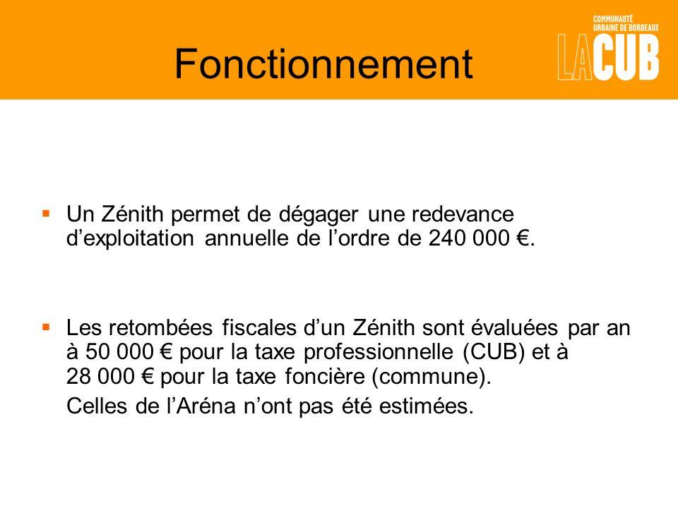 Fonctionnement Un Zénith permet de dégager une redevance dexploitation annuelle de lordre de 240 000.