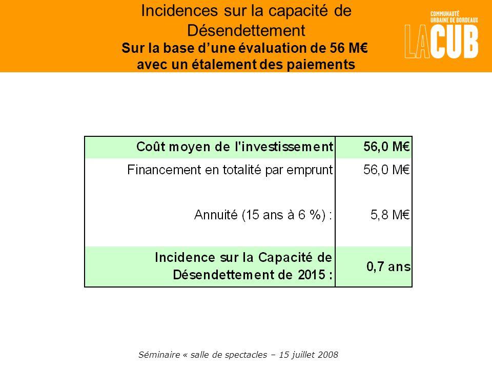 Incidences sur la capacité de Désendettement Sur la base dune évaluation de 56 M avec un étalement des paiements Séminaire « salle de spectacles – 15 juillet 2008