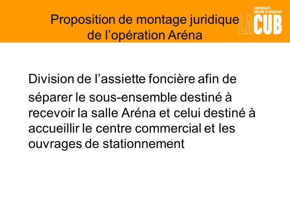 Proposition de montage juridique de lopération Aréna Division de lassiette foncière afin de séparer le sous-ensemble destiné à recevoir la salle Aréna et celui destiné à accueillir le centre commercial et les ouvrages de stationnement