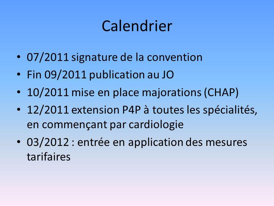 Calendrier 07/2011 signature de la convention Fin 09/2011 publication au JO 10/2011 mise en place majorations (CHAP) 12/2011 extension P4P à toutes les spécialités, en commençant par cardiologie 03/2012 : entrée en application des mesures tarifaires