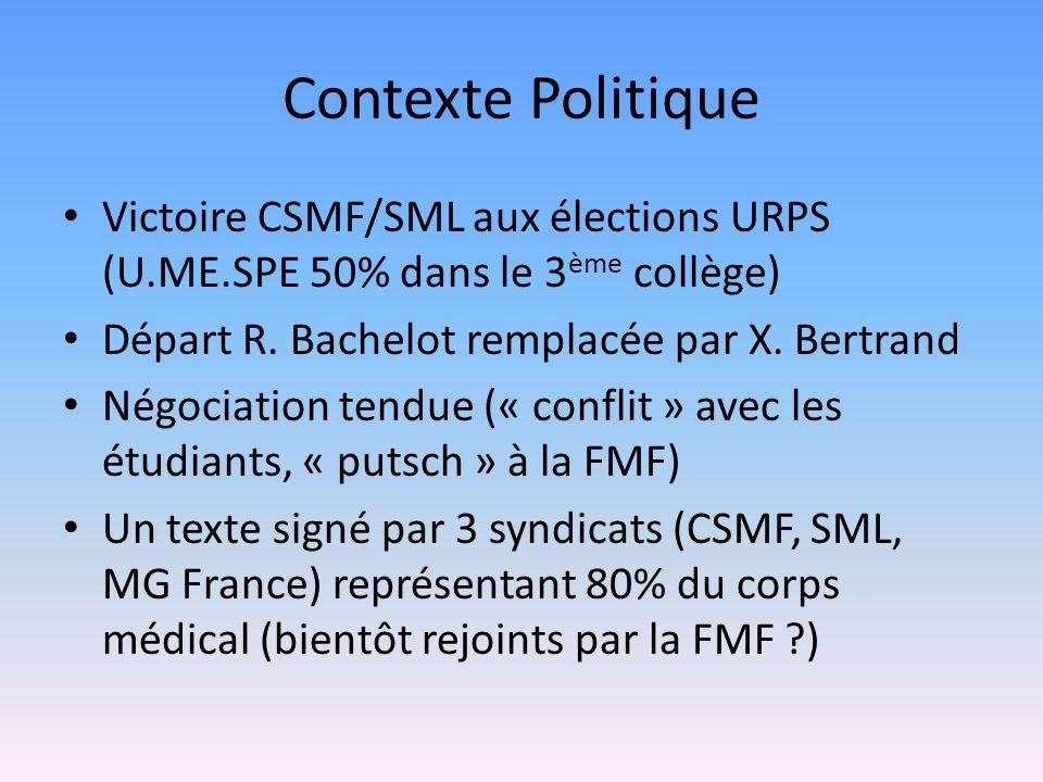 Contexte Politique Victoire CSMF/SML aux élections URPS (U.ME.SPE 50% dans le 3 ème collège) Départ R.