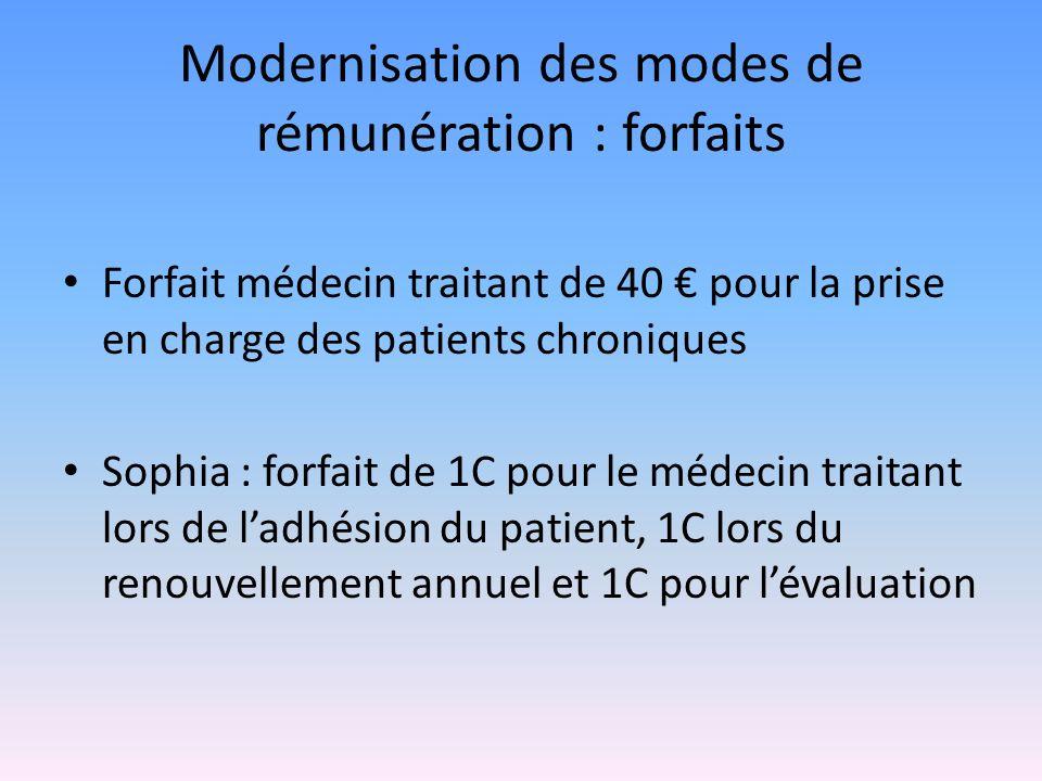 Modernisation des modes de rémunération : paiement à la performance (P4P) MG : rémunération supplémentaire pouvant aller jusquà 9100 sur la base de 800 patients, versée en fonction de latteinte des objectifs.