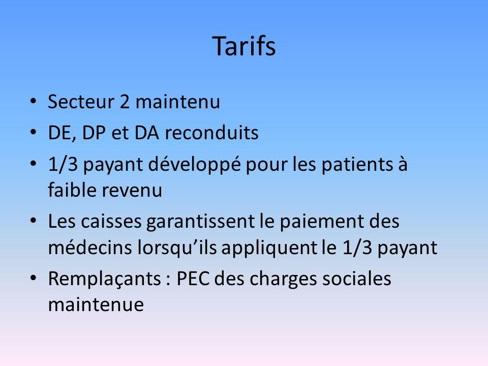 Tarifs Secteur 2 maintenu DE, DP et DA reconduits 1/3 payant développé pour les patients à faible revenu Les caisses garantissent le paiement des médecins lorsquils appliquent le 1/3 payant Remplaçants : PEC des charges sociales maintenue
