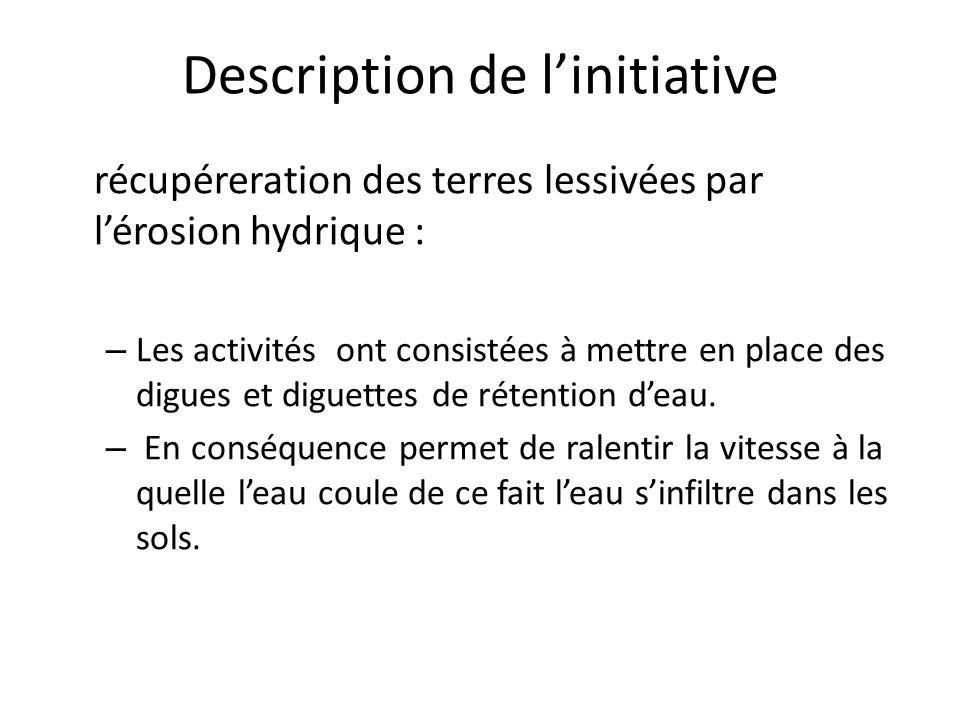 Description de linitiative récupéreration des terres lessivées par lérosion hydrique : – Les activités ont consistées à mettre en place des digues et