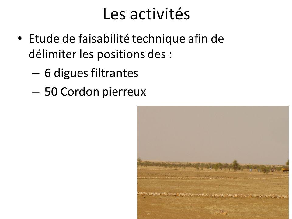 Les activités Etude de faisabilité technique afin de délimiter les positions des : – 6 digues filtrantes – 50 Cordon pierreux