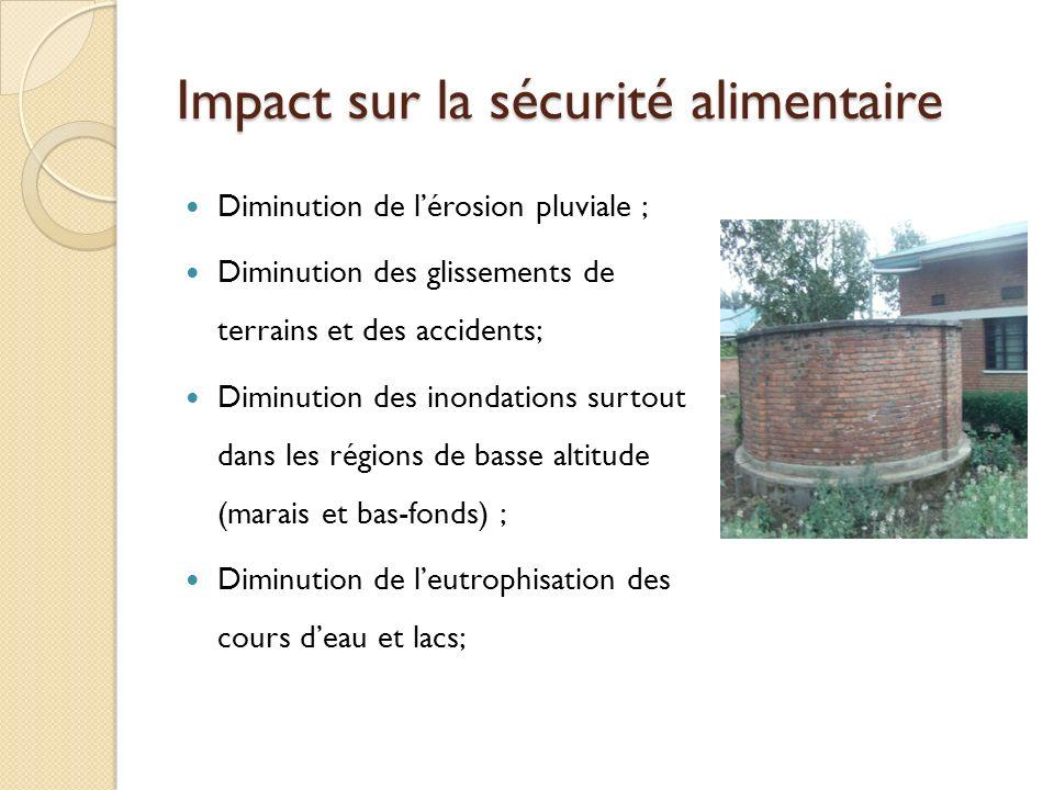 Impact sur la s é curit é alimentaire Diminution de lérosion pluviale ; Diminution des glissements de terrains et des accidents; Diminution des inonda
