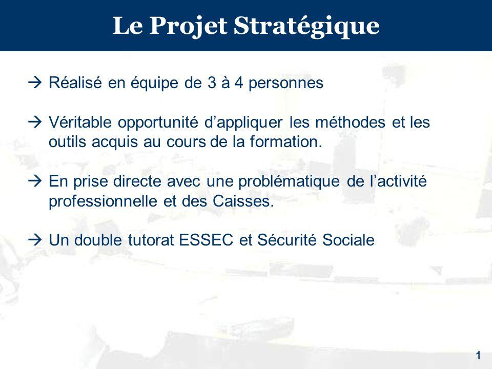 1 Le Projet Stratégique Réalisé en équipe de 3 à 4 personnes Véritable opportunité dappliquer les méthodes et les outils acquis au cours de la formati