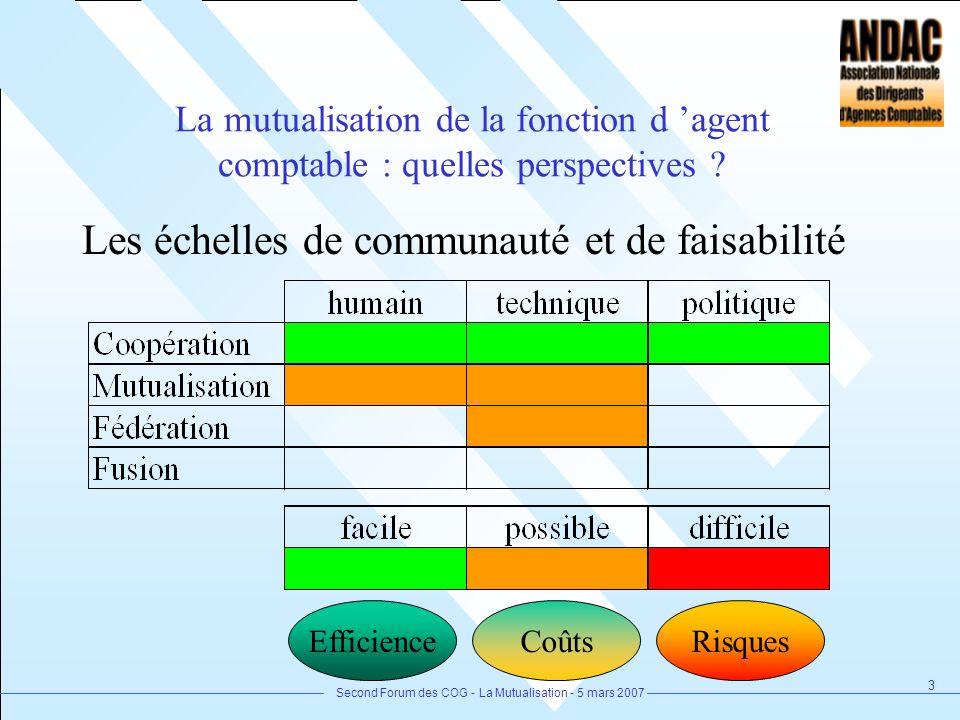 Second Forum des COG - La Mutualisation - 5 mars 2007 3 La mutualisation de la fonction d agent comptable : quelles perspectives ? Les échelles de com