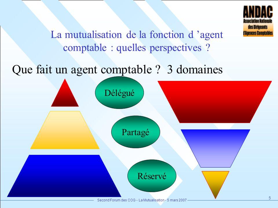 Second Forum des COG - La Mutualisation - 5 mars 2007 5 La mutualisation de la fonction d agent comptable : quelles perspectives ? Que fait un agent c