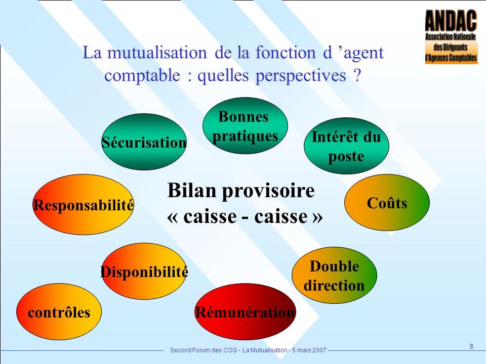 Second Forum des COG - La Mutualisation - 5 mars 2007 8 La mutualisation de la fonction d agent comptable : quelles perspectives .