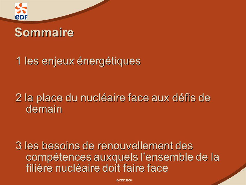 © EDF 2008 1 Les enjeux énergétiques