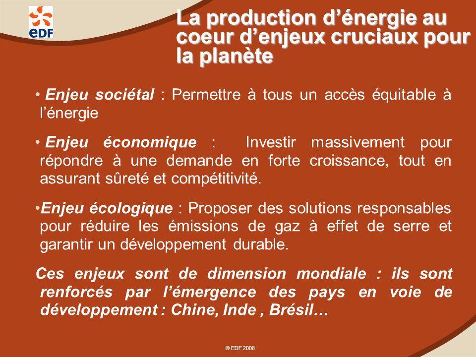 © EDF 2008 En matière de production délectricité, dénormes besoins dinvestissements sur la période 2000-2030 660 GW en Europe, soit léquivalent de 6 fois le parc actuel français 660 GW en Europe, soit léquivalent de 6 fois le parc actuel français 850 GW en Amérique, 850 GW en Amérique, 1300 GW en Chine, 1300 GW en Chine, 400 GW pour lInde 400 GW pour lInde le nucléaire y a nécessairement sa place Source : étude WNA