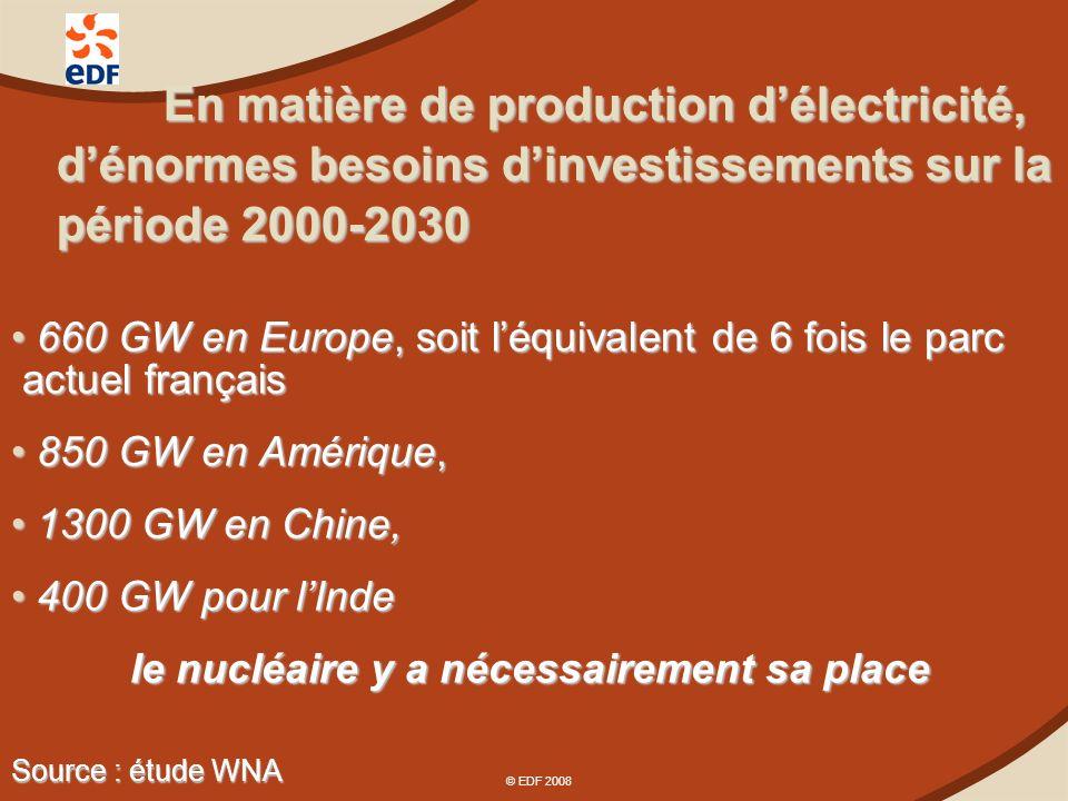 © EDF 2008 2 La place du nucléaire face aux défis de demain