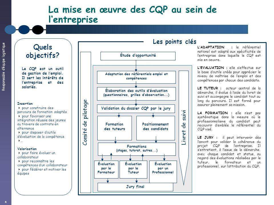 Responsable déquipe logistique 4 La mise en œuvre des CQP au sein de lentreprise Comité de pilotage Élaboration des outils dévaluation (questionnaires