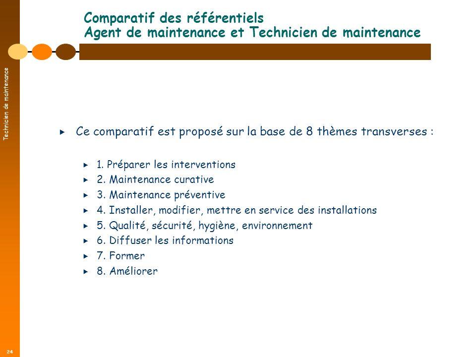Technicien de maintenance 24 Comparatif des référentiels Agent de maintenance et Technicien de maintenance Ce comparatif est proposé sur la base de 8