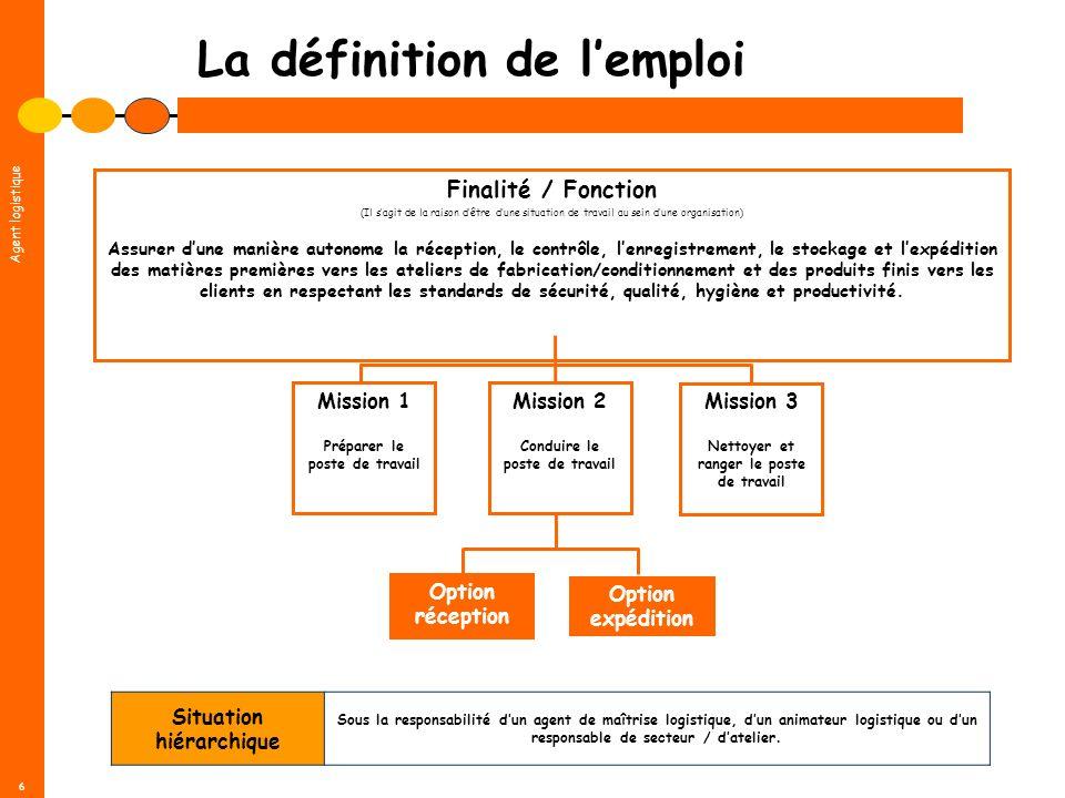 Agent logistique 6 La définition de lemploi Situation hiérarchique Sous la responsabilité dun agent de maîtrise logistique, dun animateur logistique o