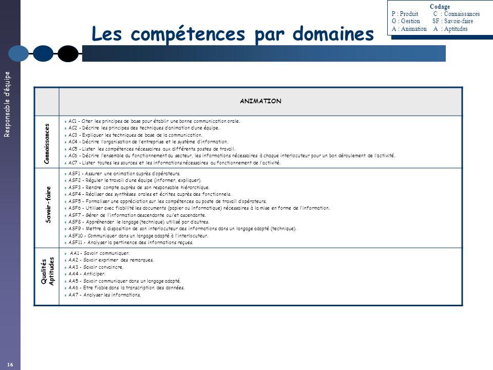 Responsable déquipe 16 ANIMATION AC1 - Citer les principes de base pour établir une bonne communication orale. AC2 - Décrire les principes des techniq
